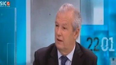 SIC Notícias | Presidente da CTP afirma que houve uma quebra de 65 por cento na atividade em 2020